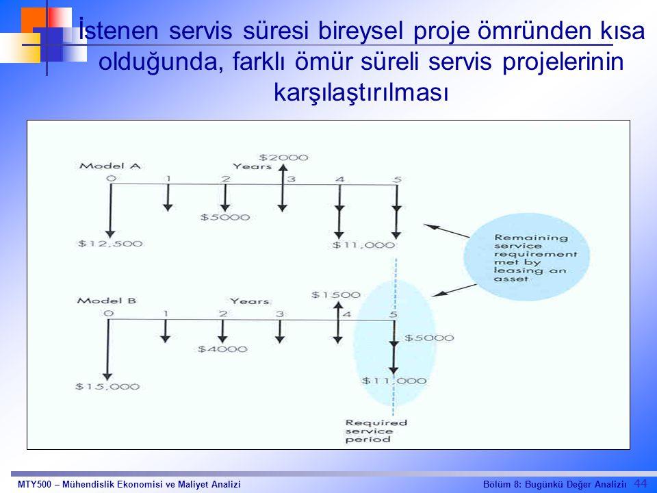 İstenen servis süresi bireysel proje ömründen kısa olduğunda, farklı ömür süreli servis projelerinin karşılaştırılması