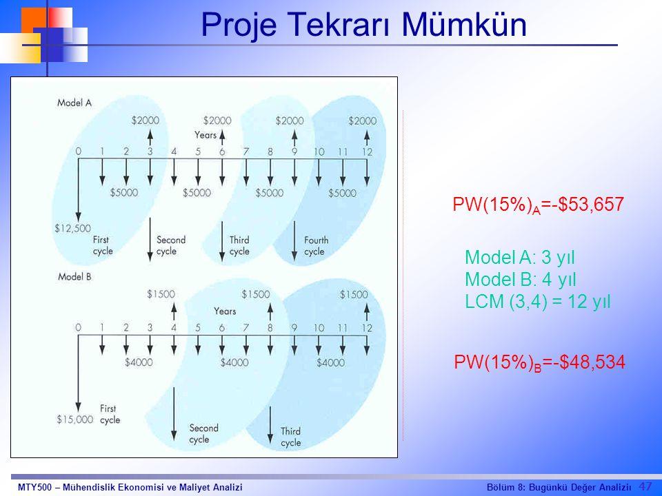 Proje Tekrarı Mümkün PW(15%)A=-$53,657 Model A: 3 yıl Model B: 4 yıl