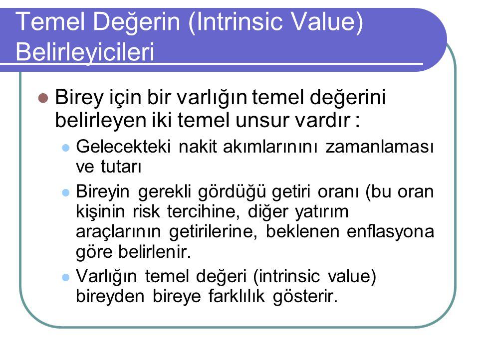 Temel Değerin (Intrinsic Value) Belirleyicileri