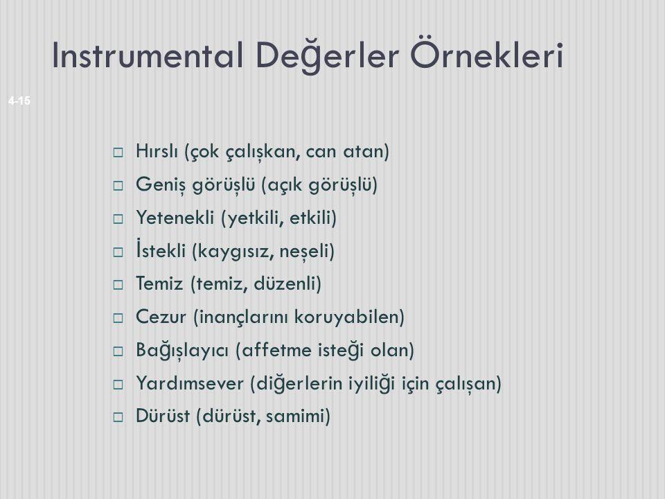 Instrumental Değerler Örnekleri