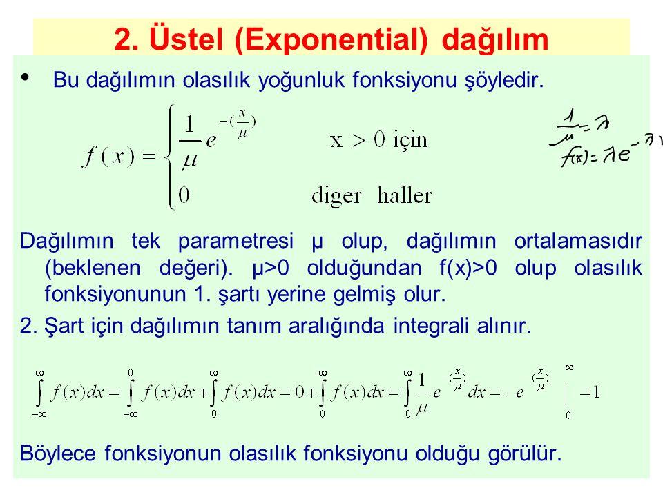 2. Üstel (Exponential) dağılım