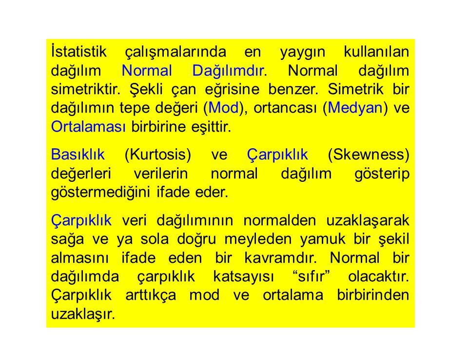 İstatistik çalışmalarında en yaygın kullanılan dağılım Normal Dağılımdır. Normal dağılım simetriktir. Şekli çan eğrisine benzer. Simetrik bir dağılımın tepe değeri (Mod), ortancası (Medyan) ve Ortalaması birbirine eşittir.