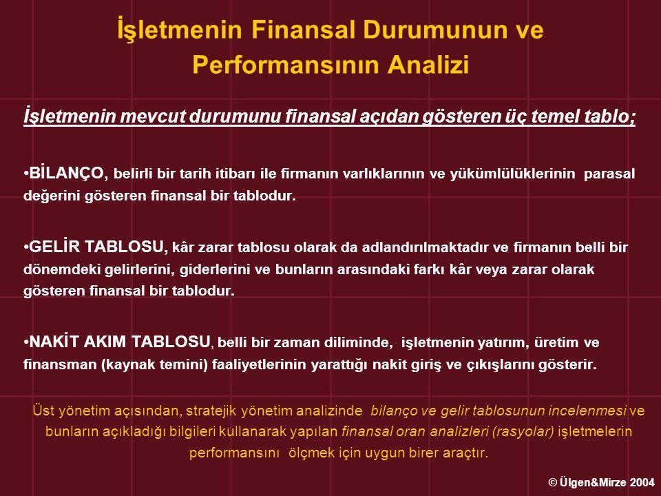 İşletmenin Finansal Durumunun ve Performansının Analizi
