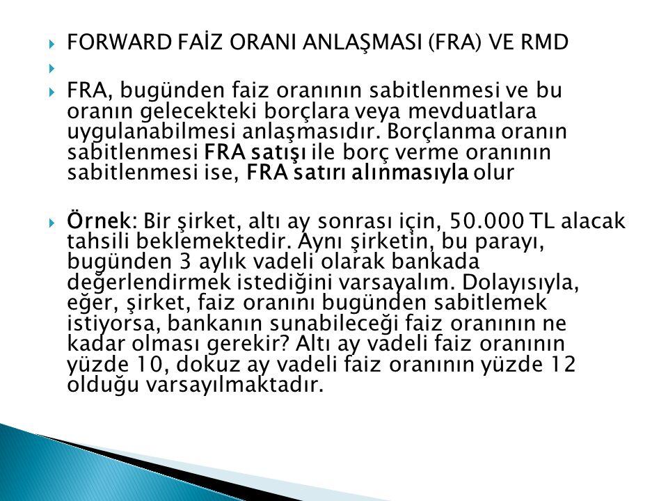 FORWARD FAİZ ORANI ANLAŞMASI (FRA) VE RMD