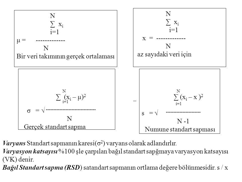 N ∑ xi. i=1. x = ------------- az sayıdaki veri için. N. ∑ xi. i=1. μ = -------------