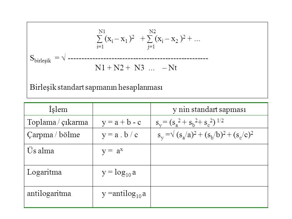 N1 N2 ∑ (xi – x1 )2 + ∑ (xi – x2 )2 + ... i=1 j=1.