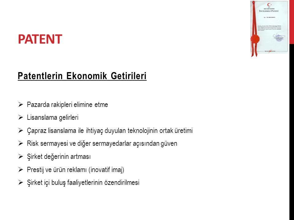 PATENT Patentlerin Ekonomik Getirileri Pazarda rakipleri elimine etme