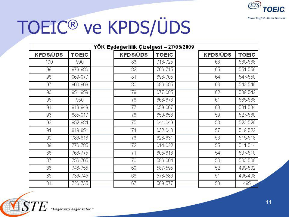 TOEIC® ve KPDS/ÜDS