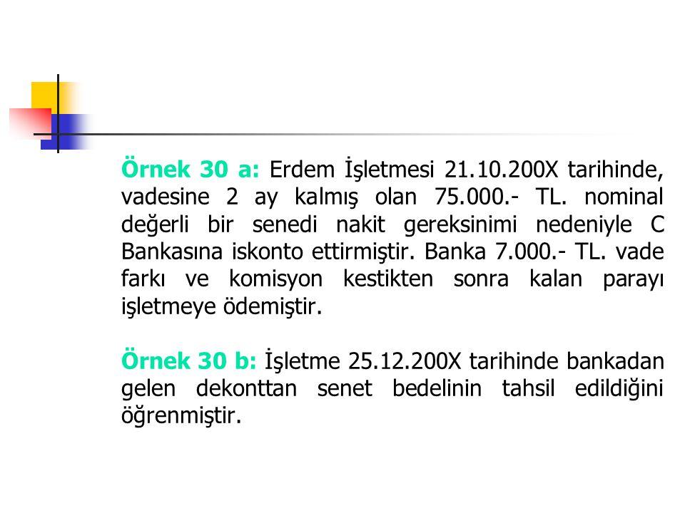 Örnek 30 a: Erdem İşletmesi 21. 10
