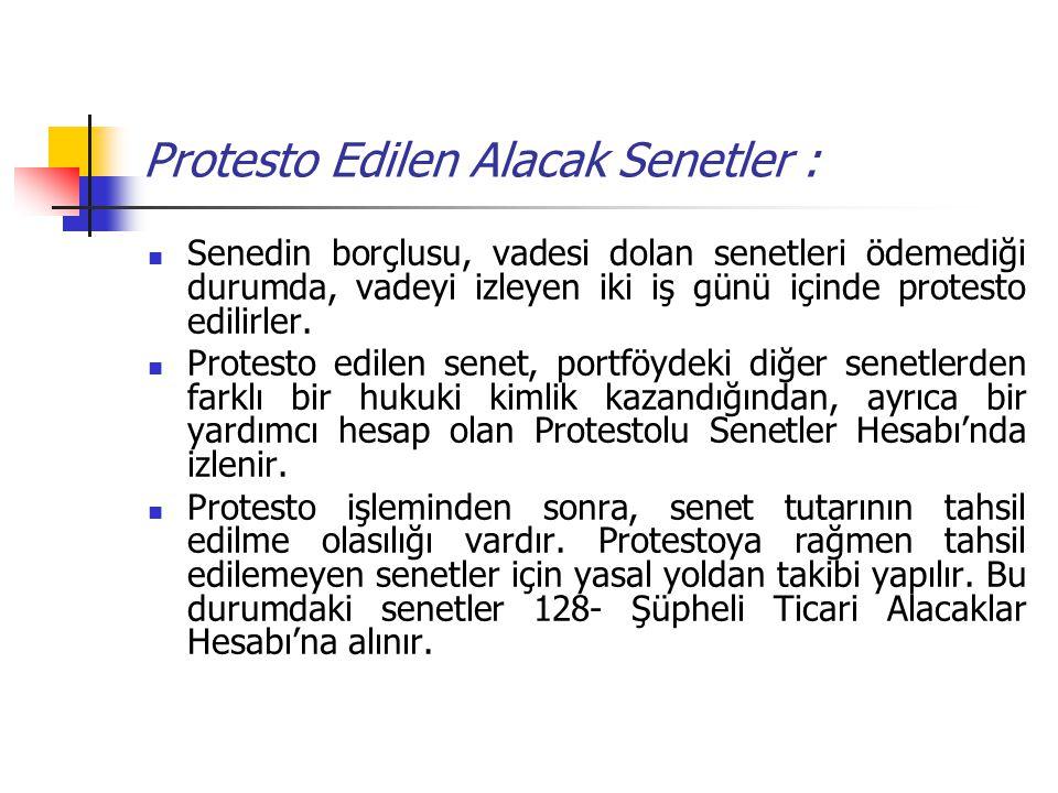 Protesto Edilen Alacak Senetler :
