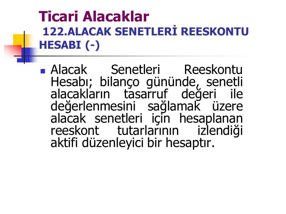 Ticari Alacaklar 122.ALACAK SENETLERİ REESKONTU HESABI (-)