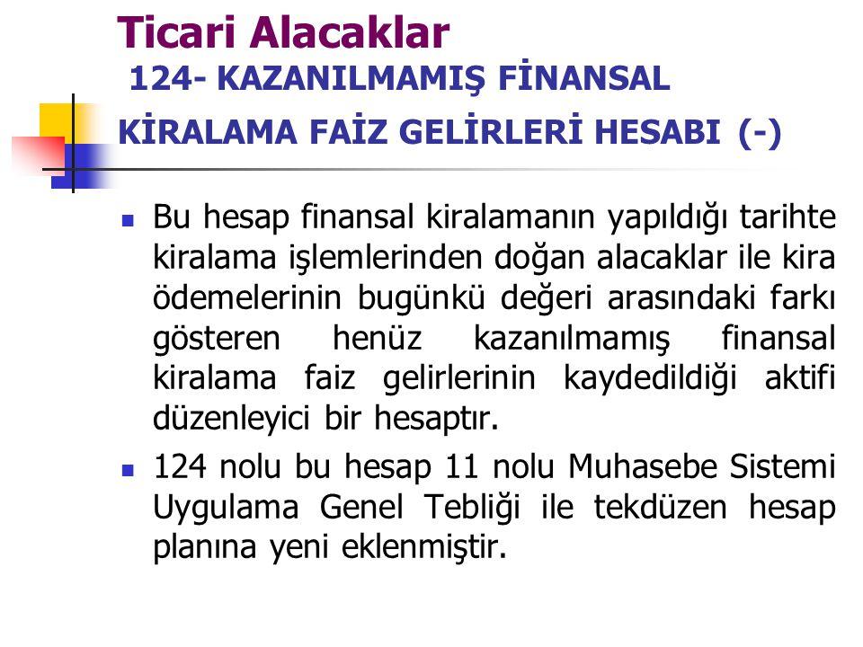 Ticari Alacaklar 124- KAZANILMAMIŞ FİNANSAL KİRALAMA FAİZ GELİRLERİ HESABI (-)