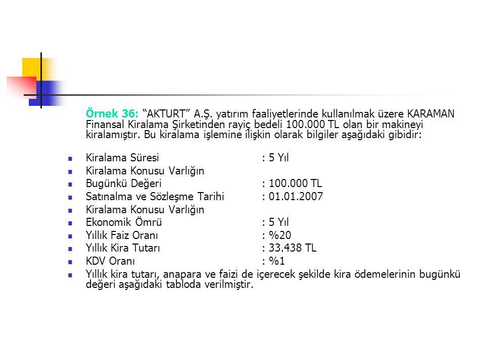 Örnek 36: AKTURT A.Ş. yatırım faaliyetlerinde kullanılmak üzere KARAMAN Finansal Kiralama Şirketinden rayiç bedeli 100.000 TL olan bir makineyi kiralamıştır. Bu kiralama işlemine ilişkin olarak bilgiler aşağıdaki gibidir: