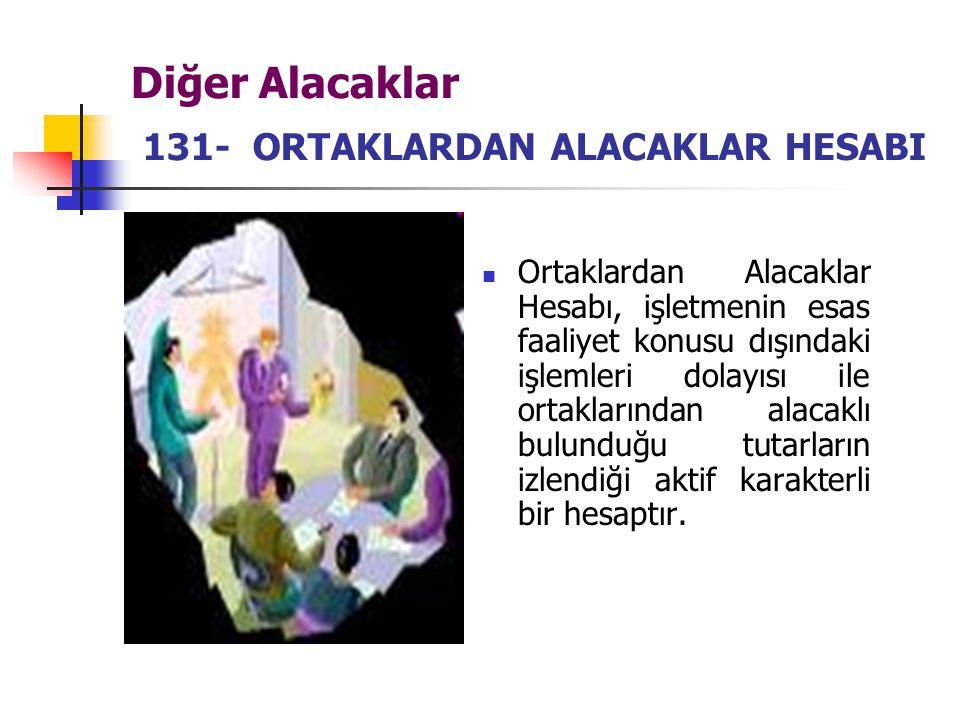 Diğer Alacaklar 131- ORTAKLARDAN ALACAKLAR HESABI