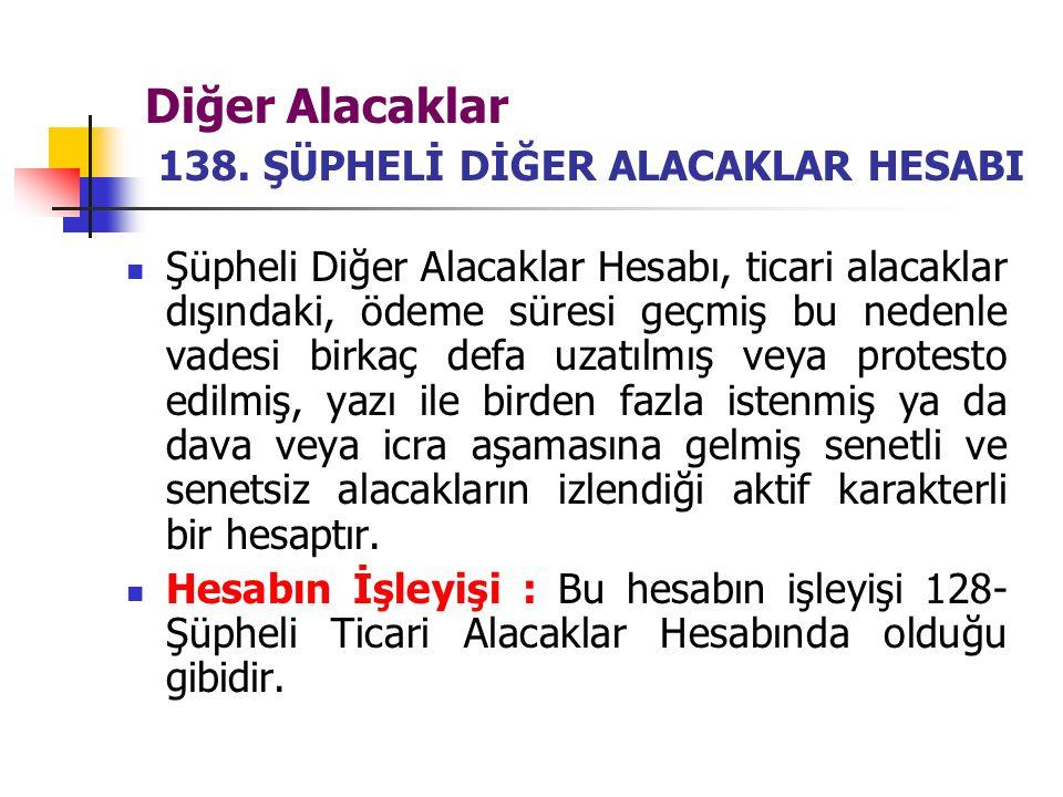 Diğer Alacaklar 138. ŞÜPHELİ DİĞER ALACAKLAR HESABI