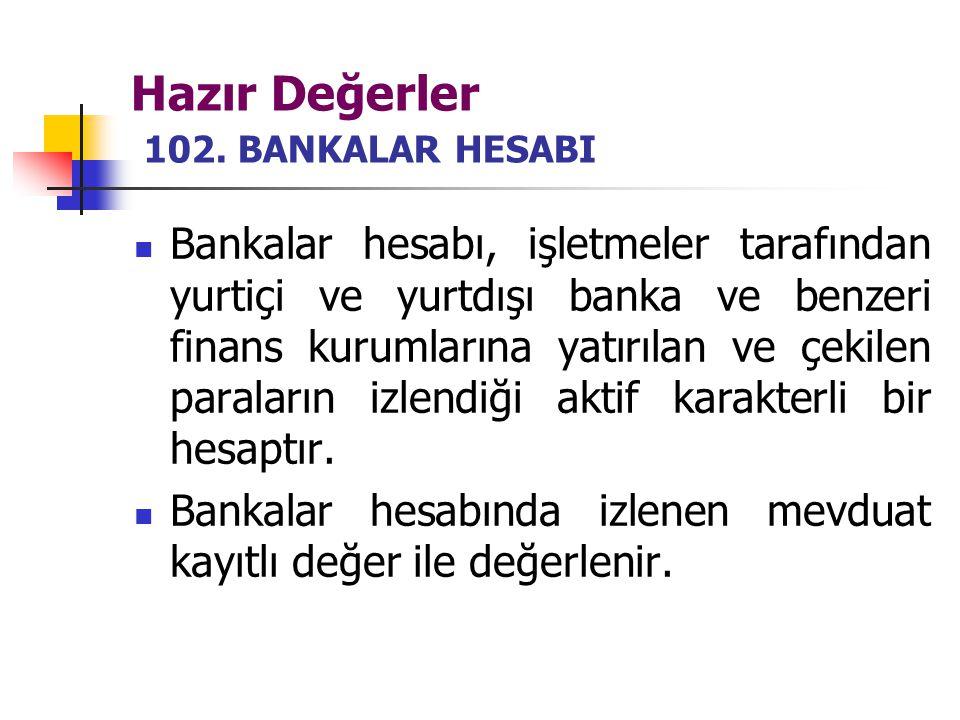 Hazır Değerler 102. BANKALAR HESABI