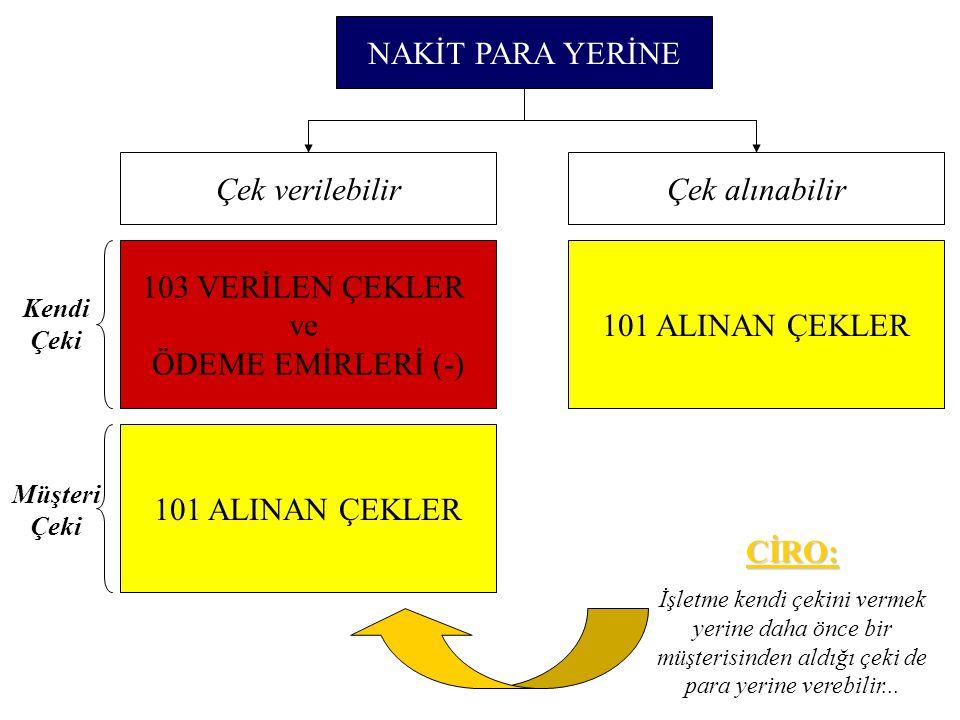 NAKİT PARA YERİNE Çek verilebilir Çek alınabilir 103 VERİLEN ÇEKLER ve