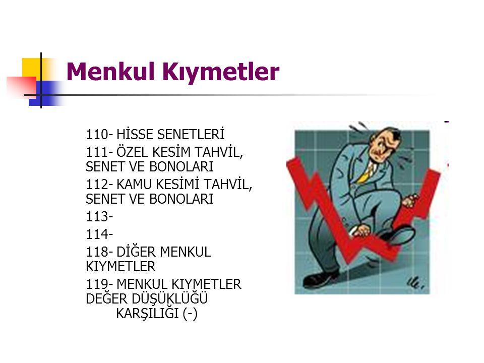 Menkul Kıymetler 110- HİSSE SENETLERİ