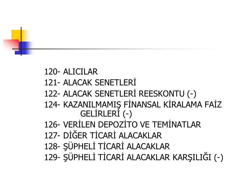 120- ALICILAR 121- ALACAK SENETLERİ. 122- ALACAK SENETLERİ REESKONTU (-) 124- KAZANILMAMIŞ FİNANSAL KİRALAMA FAİZ GELİRLERİ (-)