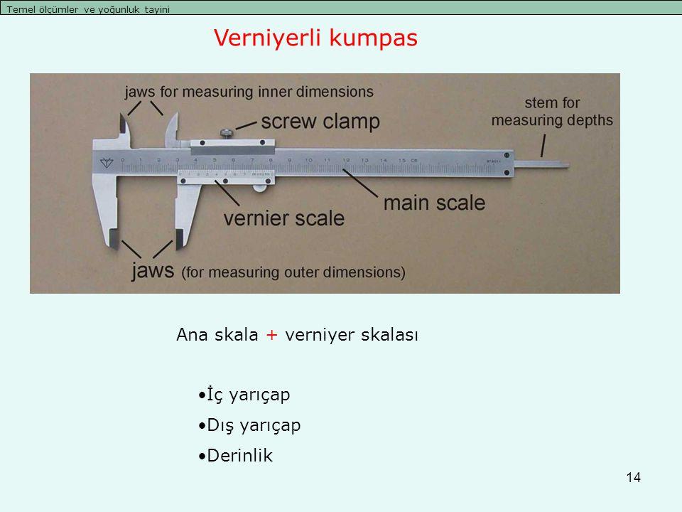 Verniyerli kumpas Ana skala + verniyer skalası İç yarıçap Dış yarıçap