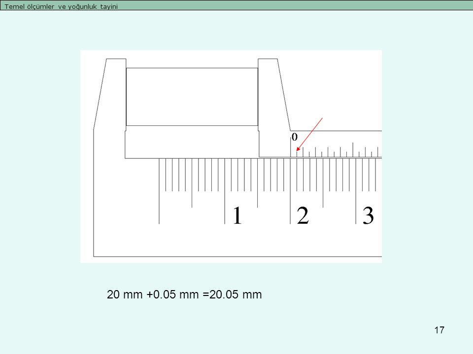 Temel ölçümler ve yoğunluk tayini