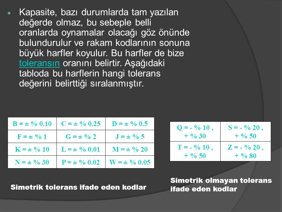 Simetrik tolerans ifade eden kodlar