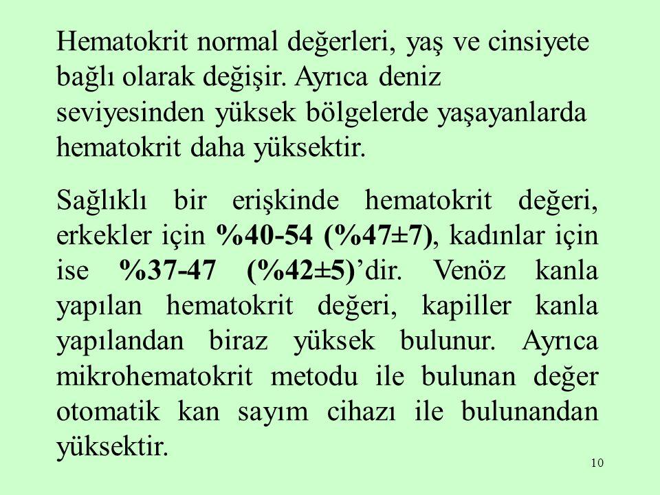 Hematokrit normal değerleri, yaş ve cinsiyete bağlı olarak değişir