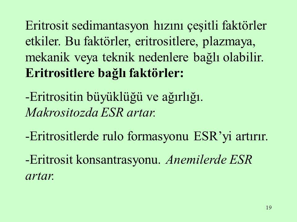 Eritrosit sedimantasyon hızını çeşitli faktörler etkiler