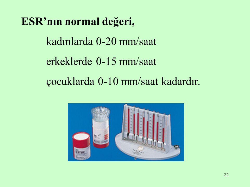 ESR'nın normal değeri, kadınlarda 0-20 mm/saat. erkeklerde 0-15 mm/saat.