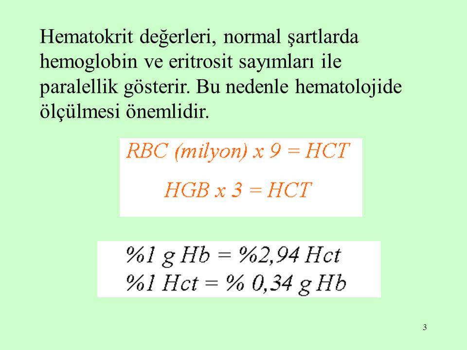 Hematokrit değerleri, normal şartlarda hemoglobin ve eritrosit sayımları ile paralellik gösterir.