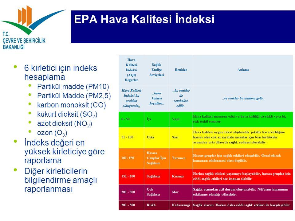 EPA Hava Kalitesi İndeksi