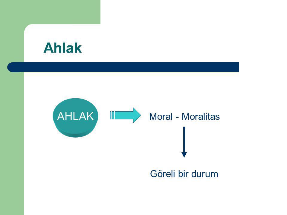 Ahlak AHLAK Moral - Moralitas Göreli bir durum