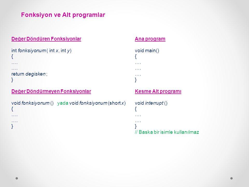 Fonksiyon ve Alt programlar