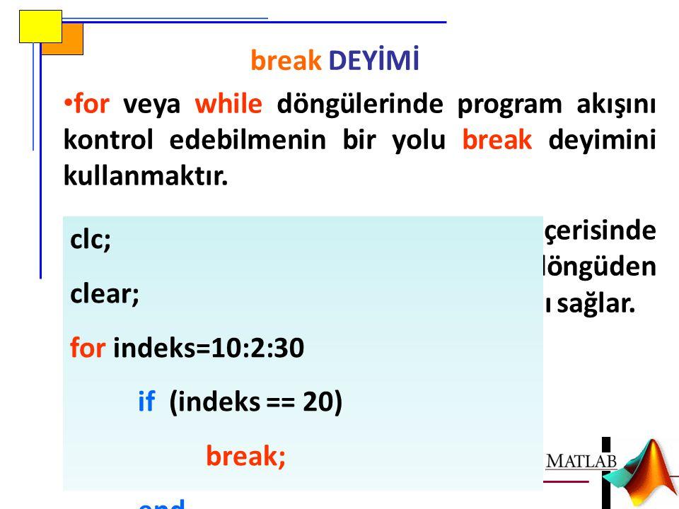 break DEYİMİ for veya while döngülerinde program akışını kontrol edebilmenin bir yolu break deyimini kullanmaktır.