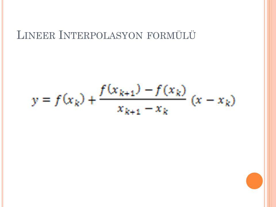 Lineer Interpolasyon formülü