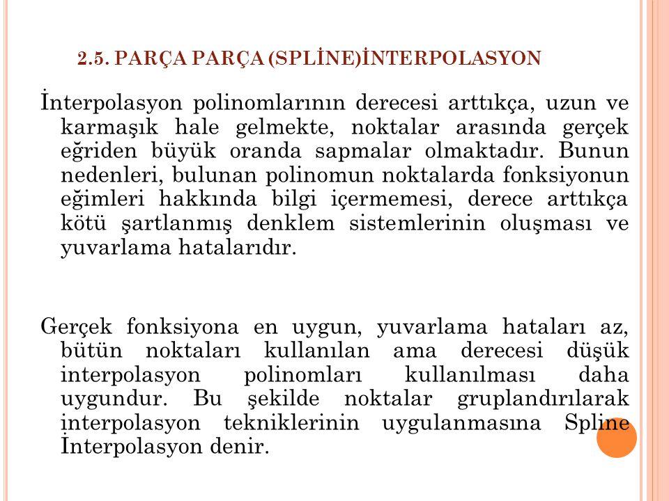 2.5. PARÇA PARÇA (SPLİNE)İNTERPOLASYON