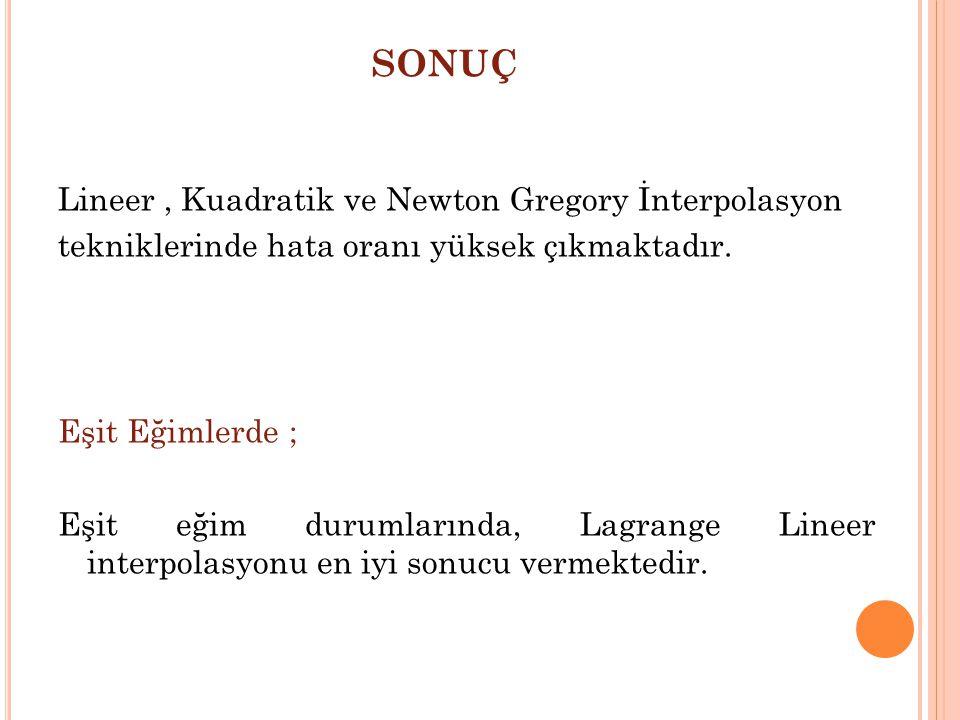 SONUÇ Lineer , Kuadratik ve Newton Gregory İnterpolasyon