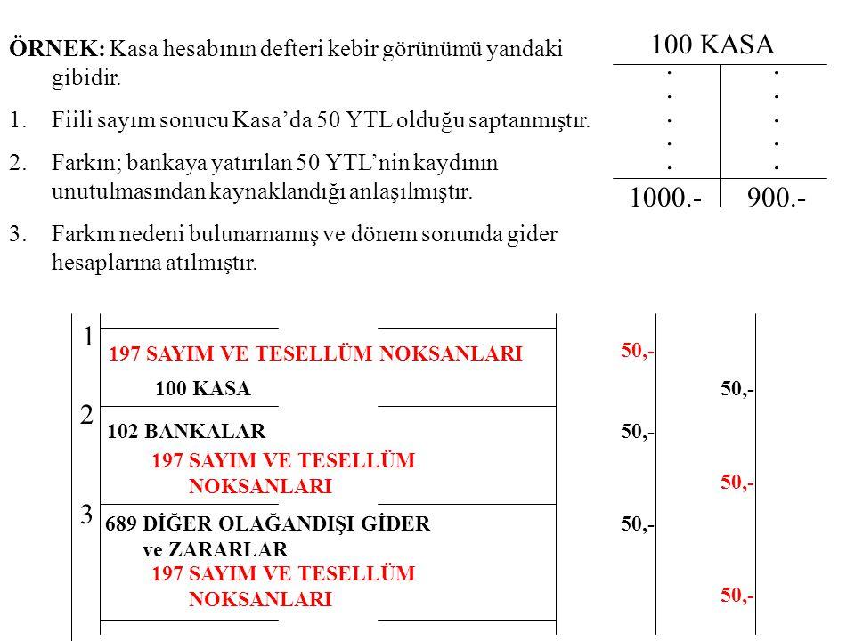 100 KASA ÖRNEK: Kasa hesabının defteri kebir görünümü yandaki gibidir. Fiili sayım sonucu Kasa'da 50 YTL olduğu saptanmıştır.