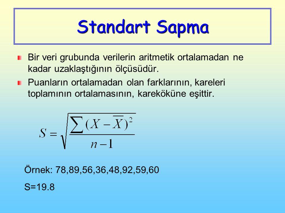 Standart Sapma Bir veri grubunda verilerin aritmetik ortalamadan ne kadar uzaklaştığının ölçüsüdür.