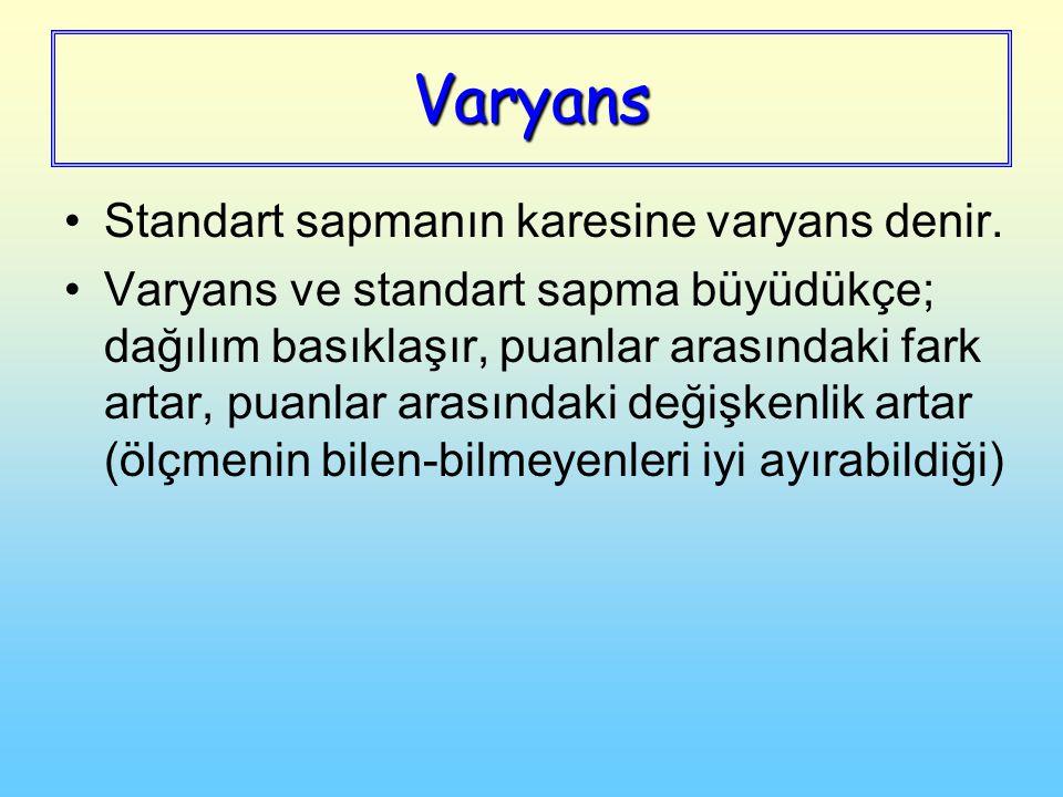 Varyans Standart sapmanın karesine varyans denir.