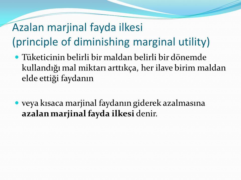 Azalan marjinal fayda ilkesi (principle of diminishing marginal utility)