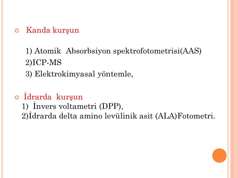 Kanda kurşun 1) Atomik Absorbsiyon spektrofotometrisi(AAS) 2)ICP-MS. 3) Elektrokimyasal yöntemle,