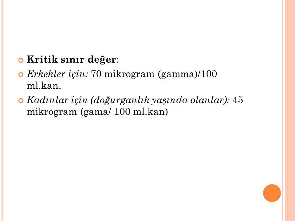 Kritik sınır değer: Erkekler için: 70 mikrogram (gamma)/100 ml.kan, Kadınlar için (doğurganlık yaşında olanlar): 45 mikrogram (gama/ 100 ml.kan)