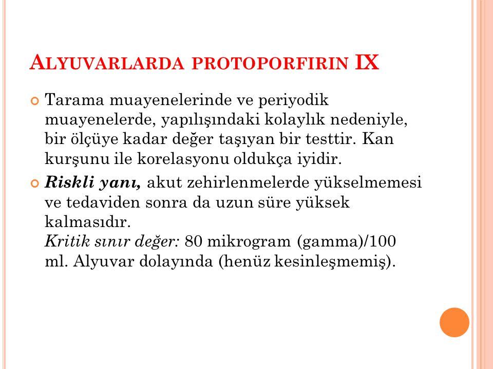 Alyuvarlarda protoporfirin IX