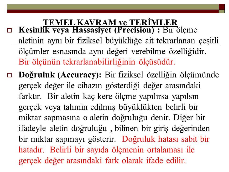TEMEL KAVRAM ve TERİMLER