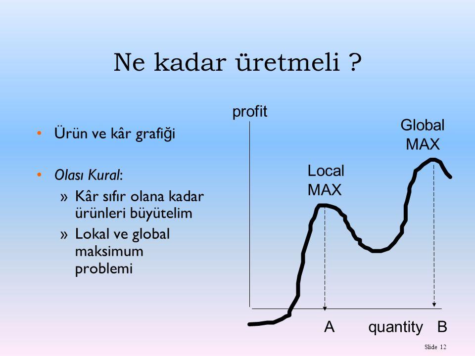 Ne kadar üretmeli profit Global MAX Ürün ve kâr grafiği Olası Kural: