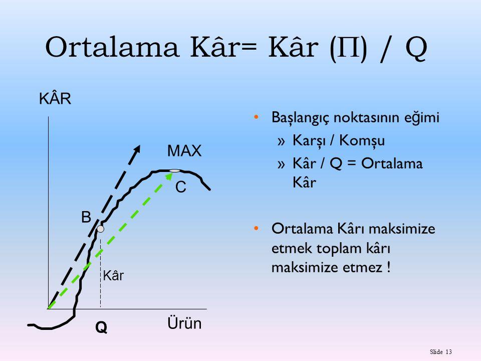 Ortalama Kâr= Kâr () / Q