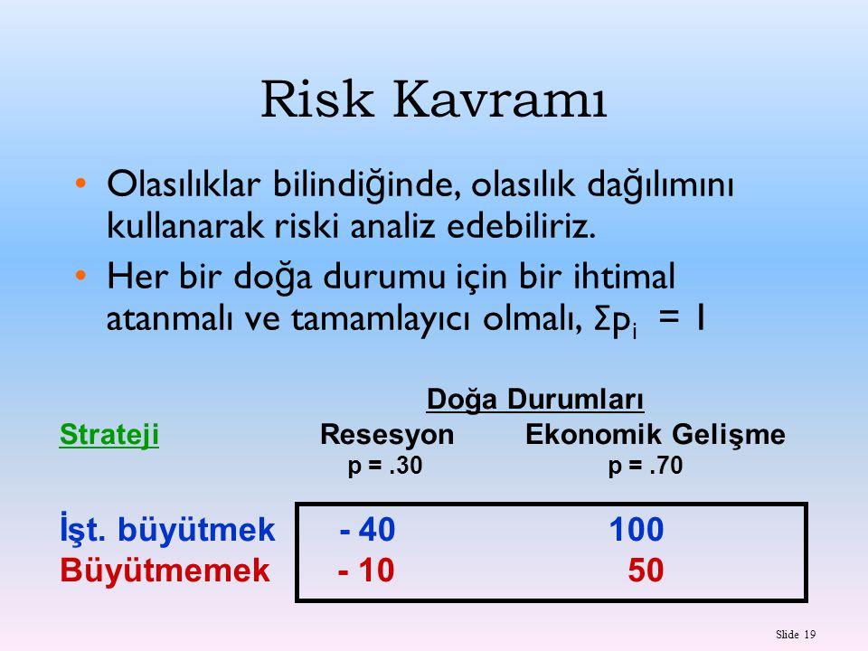 Risk Kavramı Olasılıklar bilindiğinde, olasılık dağılımını kullanarak riski analiz edebiliriz.