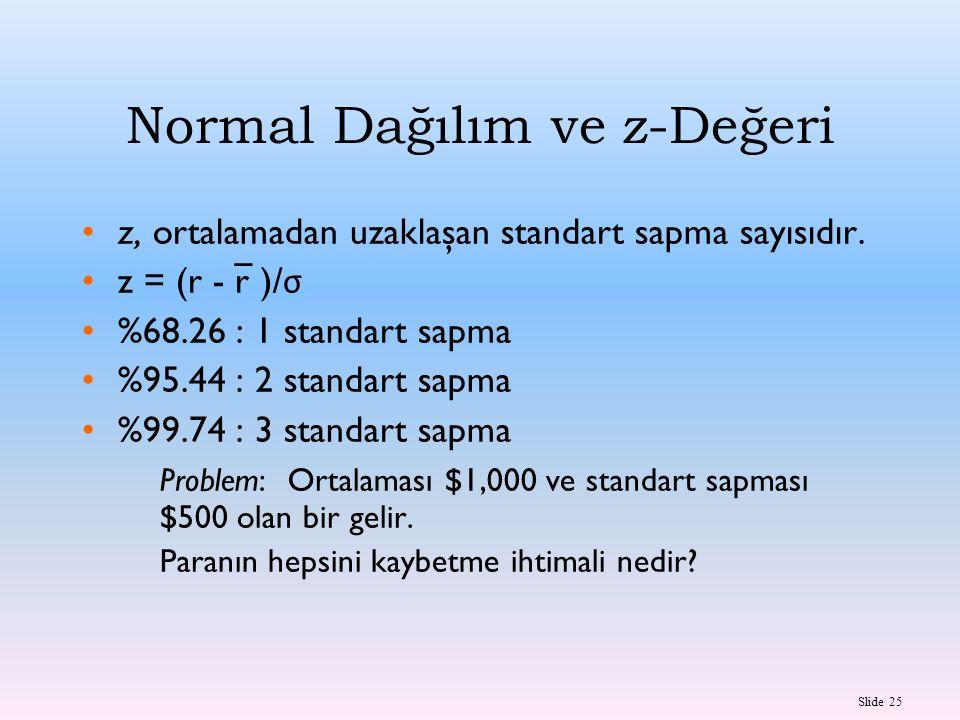 Normal Dağılım ve z-Değeri