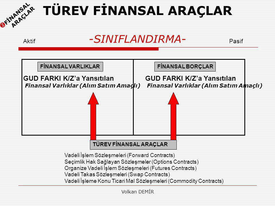 TÜREV FİNANSAL ARAÇLAR -SINIFLANDIRMA-